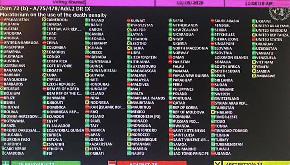 UN GA Vote on Death Penalty Moritorium