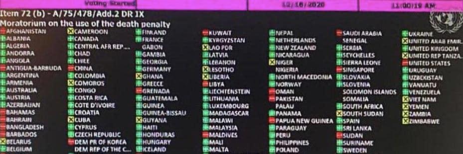 UN GA Vote on Death Penalty Moratorium